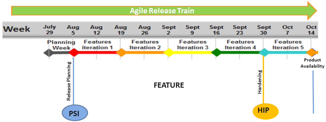 tmctf1 Test Management in Agile Teams