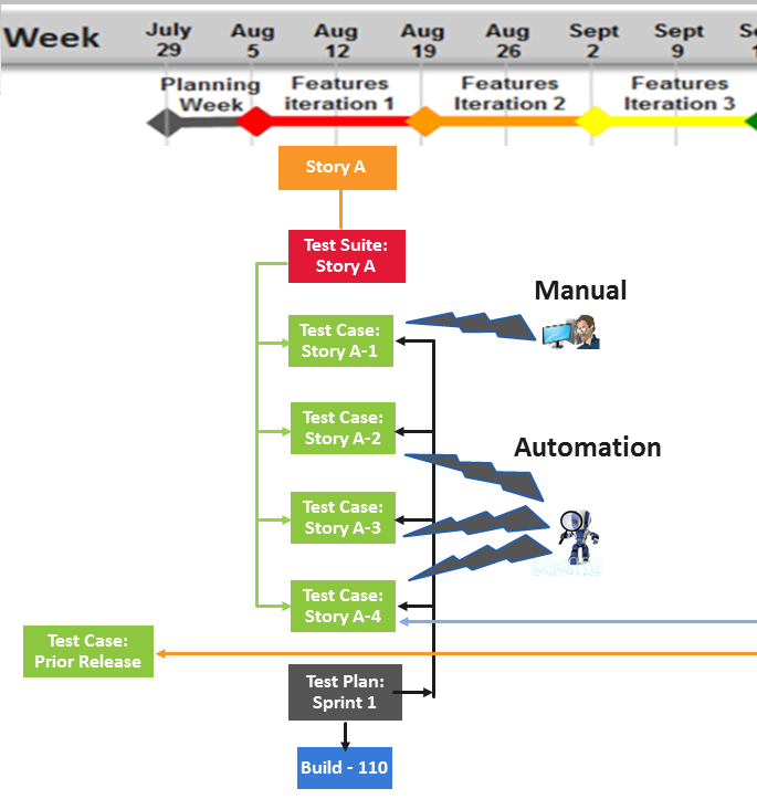 tmctf51 Test Management in Agile Teams